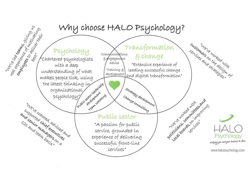 sketchnote-why-halo-2