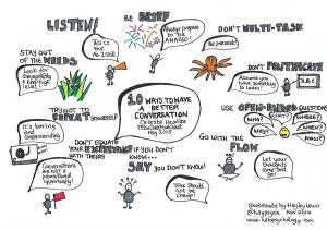 10 ways to have a better conversation. Taken from TEDx talk by Celeste Headlee.