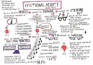 Emotional agility - by Susan David.