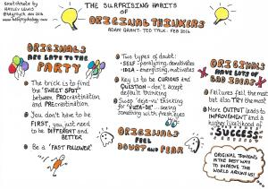 The surprising habits of original thinkers - taken from TED talk by Adam Grant.