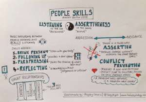 People skills - by Robert Bolton