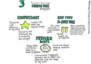3 factors that help make change succeed