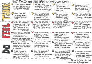 A checklist to use when hiring a change consultant - original by Hayley Lewis