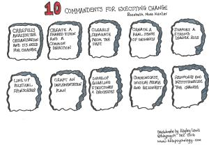 The 10 commandments for executing change - by Rosabeth Moss Kanter.