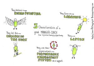 5 characteristics of a good manager-coach - from Effective Coaching by Myles Downey