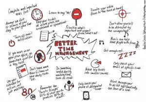 Better time management