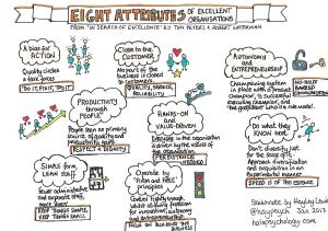 sketchnote-excellent-orgs